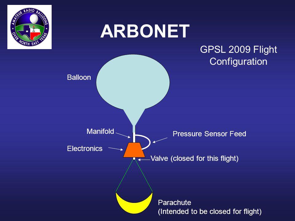 6 Minute Video ARBONET flight at GPSL 2009