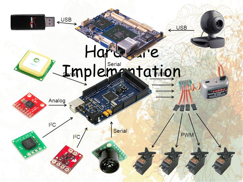 Hardware Implementation USB Serial Analog I2CI2C I2CI2C USB Serial PWM