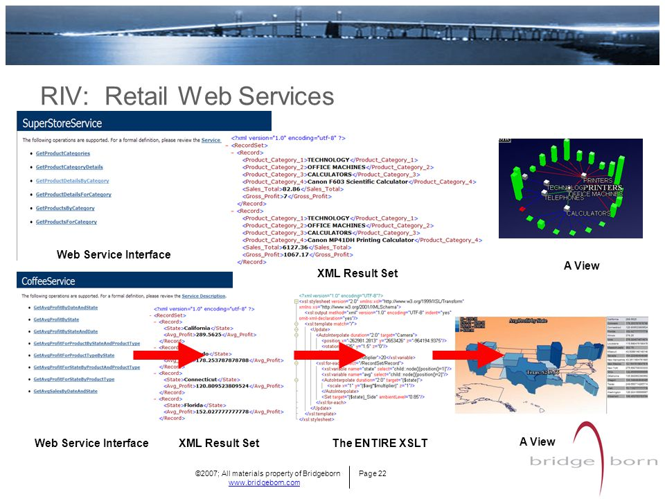 ©2007; All materials property of Bridgeborn Page 22 www.bridgeborn.com RIV: Retail Web Services Web Service InterfaceXML Result SetThe ENTIRE XSLT A View XML Result Set Web Service Interface A View