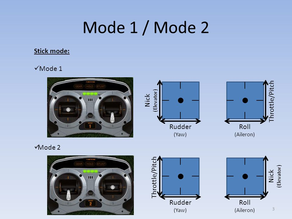 Curves In RC heli Throttle and Pitch are managed on a single stick  Each stick position sets: Throttle rate Pitch rate  Throttle and Pitch curves programming.