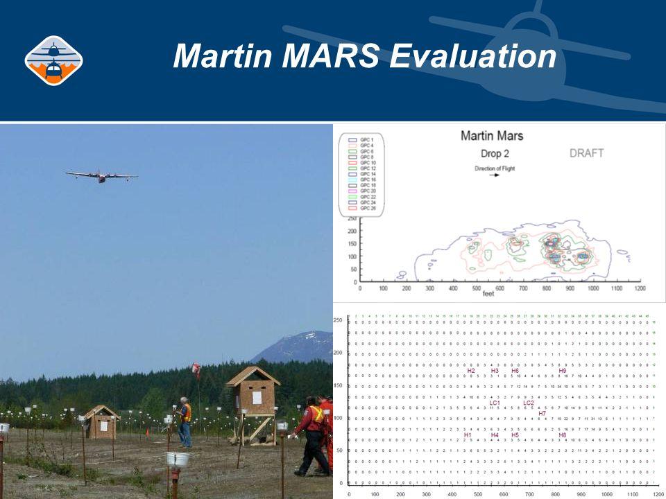 Martin MARS Evaluation