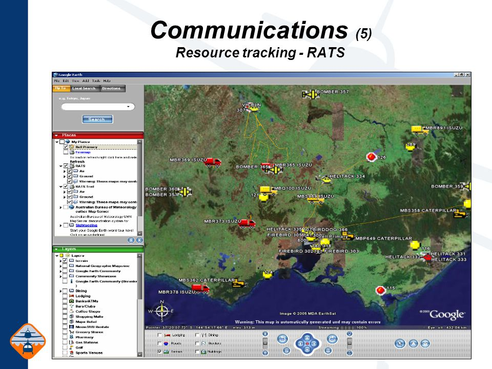 Communications (5) Resource tracking - RATS