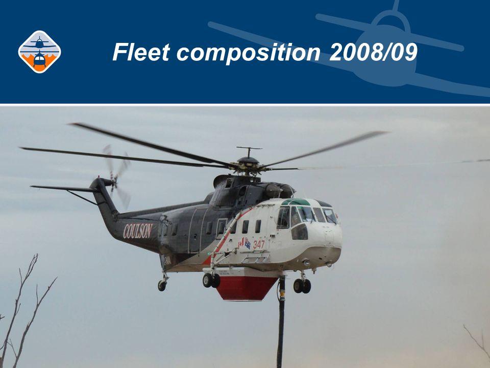 Fleet composition 2008/09