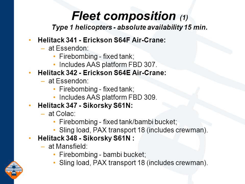 Fleet composition (1) Type 1 helicopters - absolute availability 15 min.