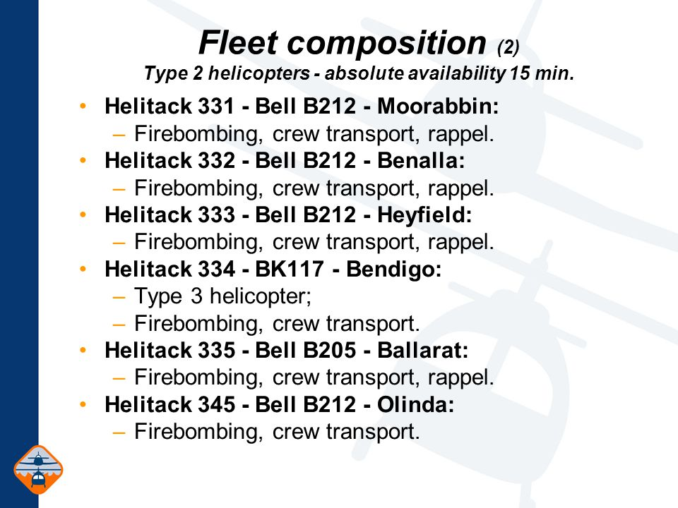 Fleet composition (2) Type 2 helicopters - absolute availability 15 min.