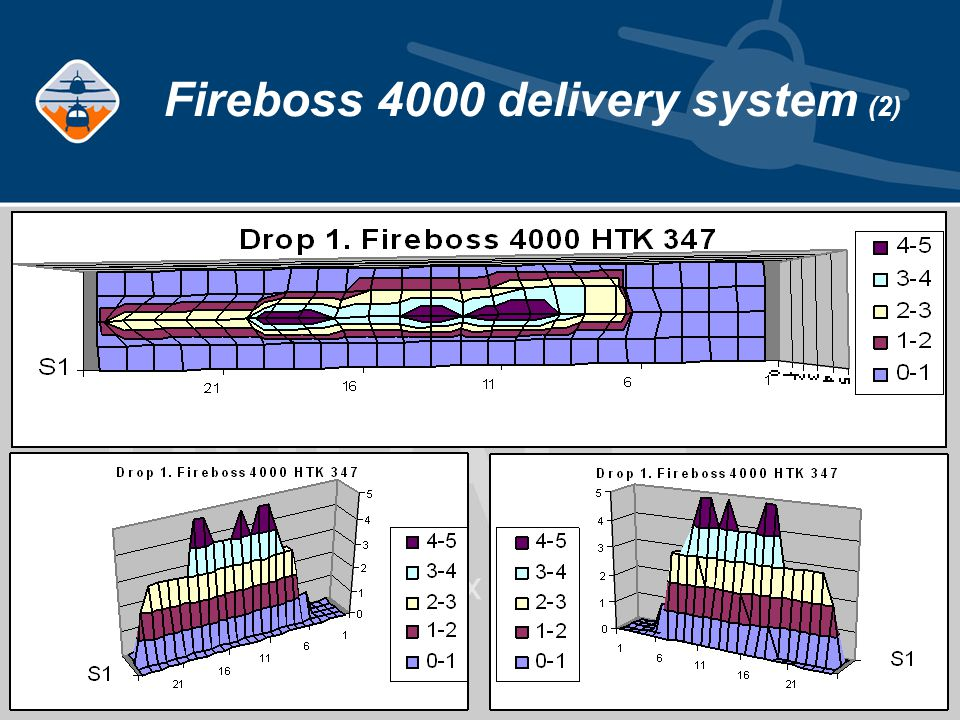 Fireboss 4000 delivery system (2)