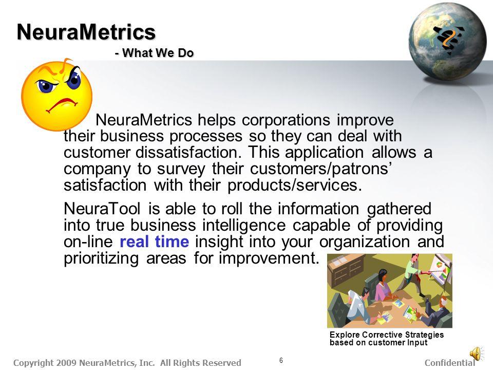 Copyright 2009 NeuraMetrics, Inc.
