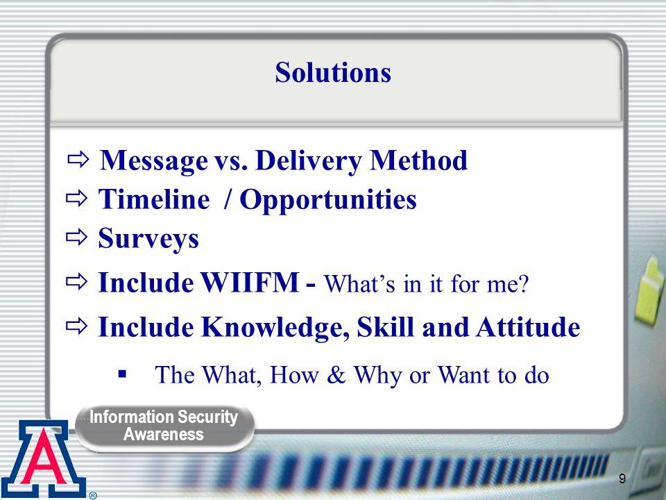 Information Security Awareness 20 First Set