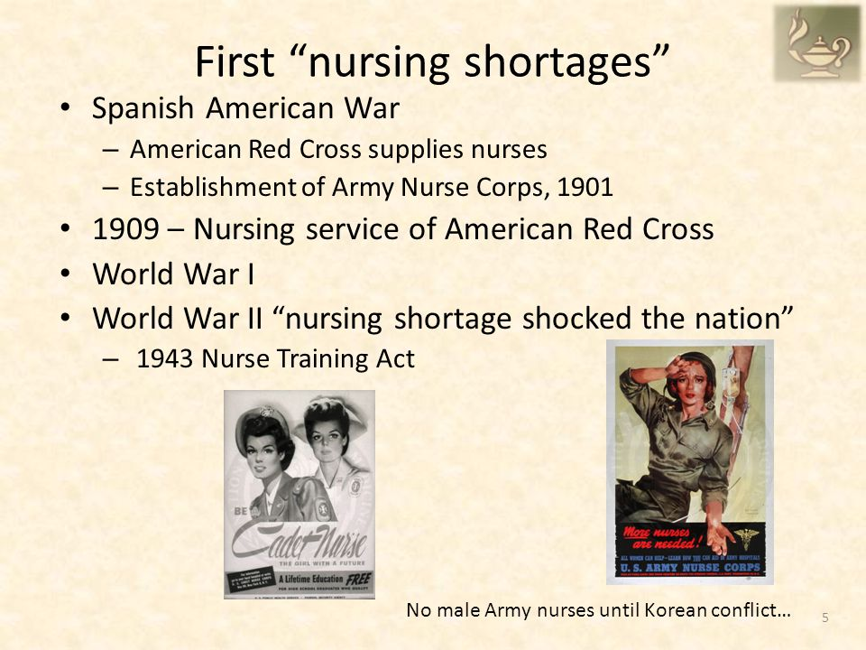 5 First nursing shortages Spanish American War – American Red Cross supplies nurses – Establishment of Army Nurse Corps, 1901 1909 – Nursing service of American Red Cross World War I World War II nursing shortage shocked the nation – 1943 Nurse Training Act No male Army nurses until Korean conflict…