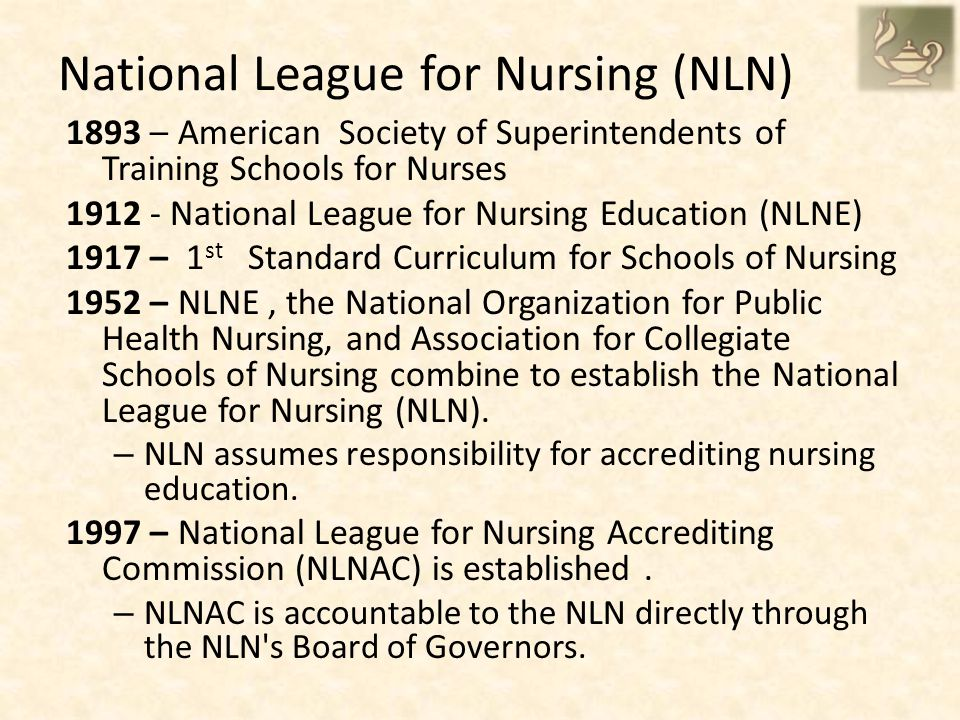 National League for Nursing (NLN) 1893 – American Society of Superintendents of Training Schools for Nurses 1912 - National League for Nursing Education (NLNE) 1917 – 1 st Standard Curriculum for Schools of Nursing 1952 – NLNE, the National Organization for Public Health Nursing, and Association for Collegiate Schools of Nursing combine to establish the National League for Nursing (NLN).