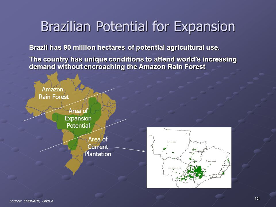 15 Brazil has 90 million hectares of potential agricultural use.
