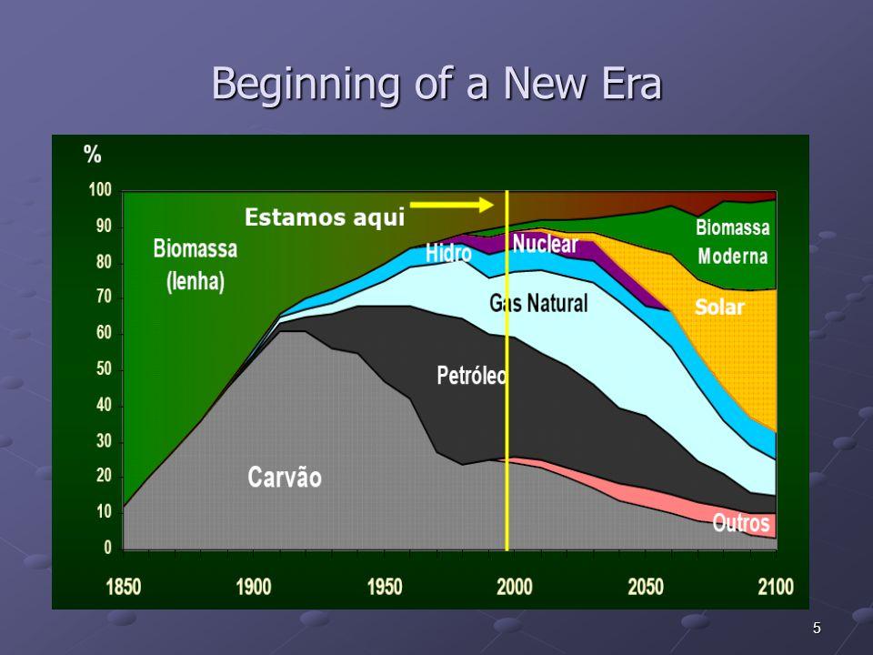 5 Beginning of a New Era