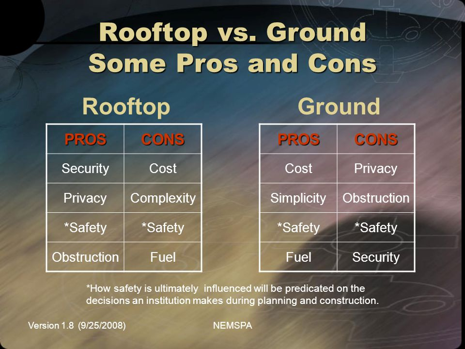 Version 1.8 (9/25/2008)NEMSPA Rooftop vs. Ground Some Pros and Cons RooftopGround PROSCONS SecurityCost PrivacyComplexity *Safety ObstructionFuelPROSC