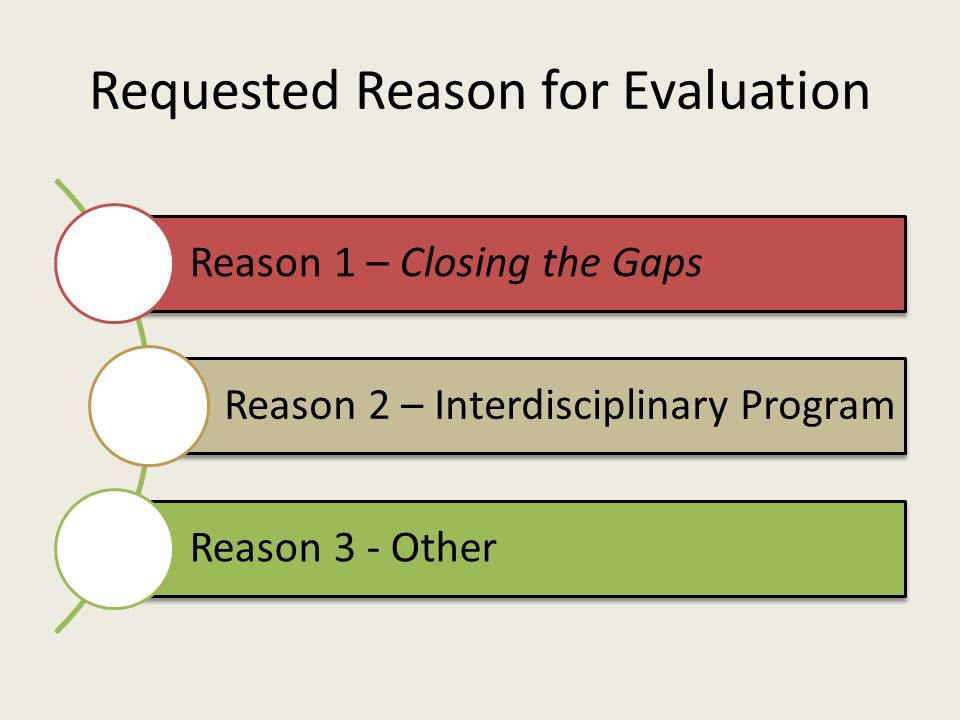 Requested Reason for Evaluation Reason 1 – Closing the Gaps Reason 2 – Interdisciplinary Program Reason 3 - Other