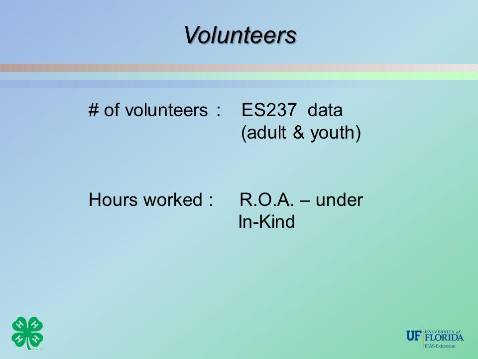 Volunteers # of volunteers : ES237 data (adult & youth) Hours worked : R.O.A. – under In-Kind