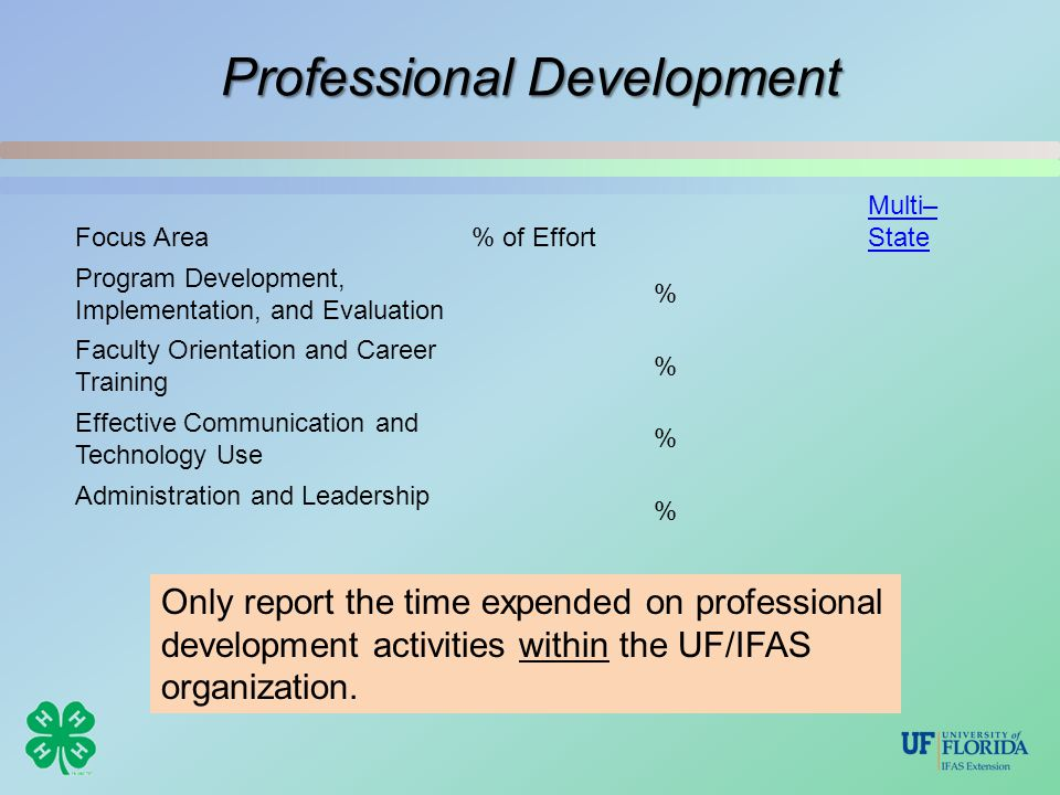 Professional Development Focus Area% of Effort Multi– State Program Development, Implementation, and Evaluation % Faculty Orientation and Career Train