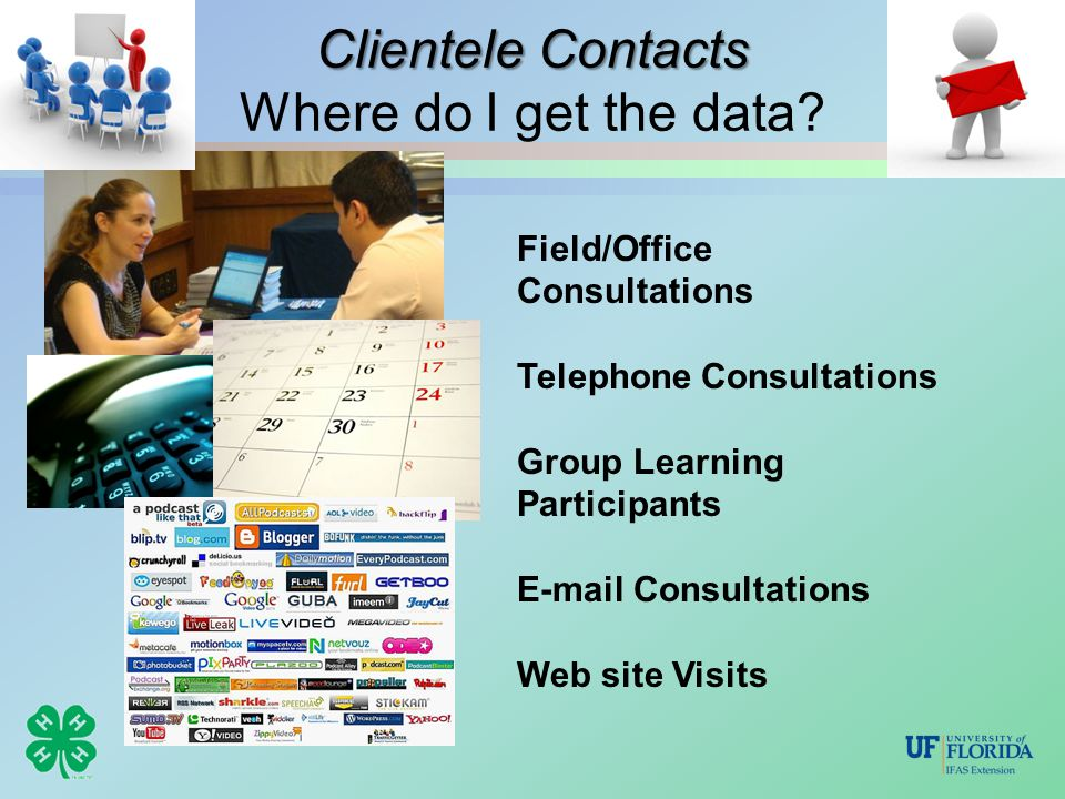 Clientele Contacts Clientele Contacts Where do I get the data? Field/Office Consultations Telephone Consultations Group Learning Participants E-mail C
