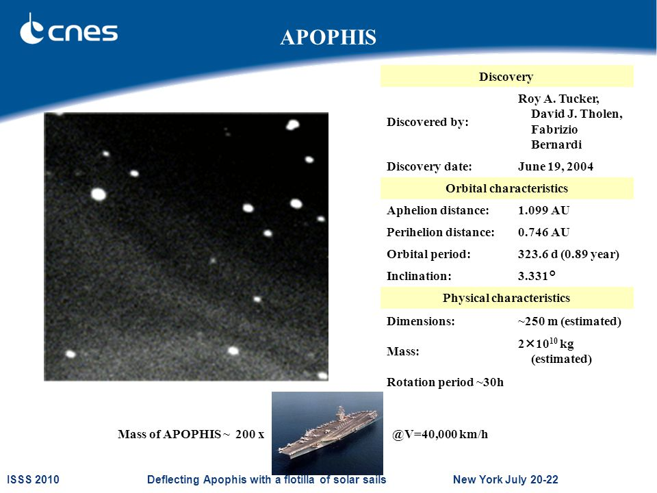 ISSS 2010 Deflecting Apophis with a flotilla of solar sails New York July 20-22 APOPHIS Discovery Discovered by: Roy A. Tucker, David J. Tholen, Fabri