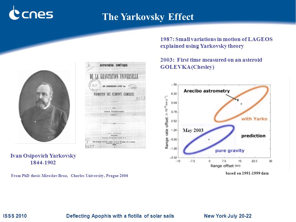 ISSS 2010 Deflecting Apophis with a flotilla of solar sails New York July 20-22 The Yarkovsky Effect Ivan Osipovich Yarkovsky 1844-1902 From PhD thesi