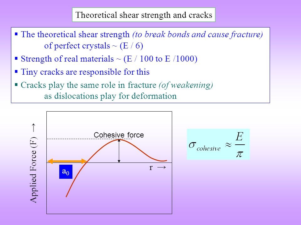 Theoretical shear strength and cracks  The theoretical shear strength (to break bonds and cause fracture) of perfect crystals ~ (E / 6)  Strength of