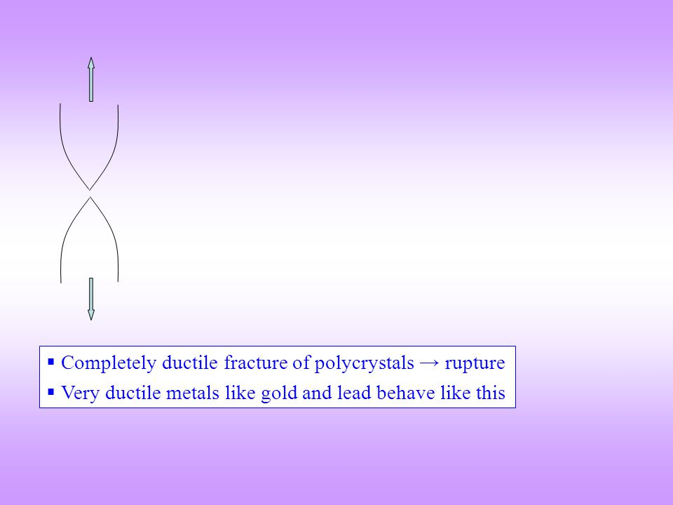  Completely ductile fracture of polycrystals → rupture  Very ductile metals like gold and lead behave like this
