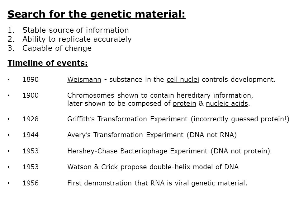 Structure of DNA James D.Watson/Francis H.