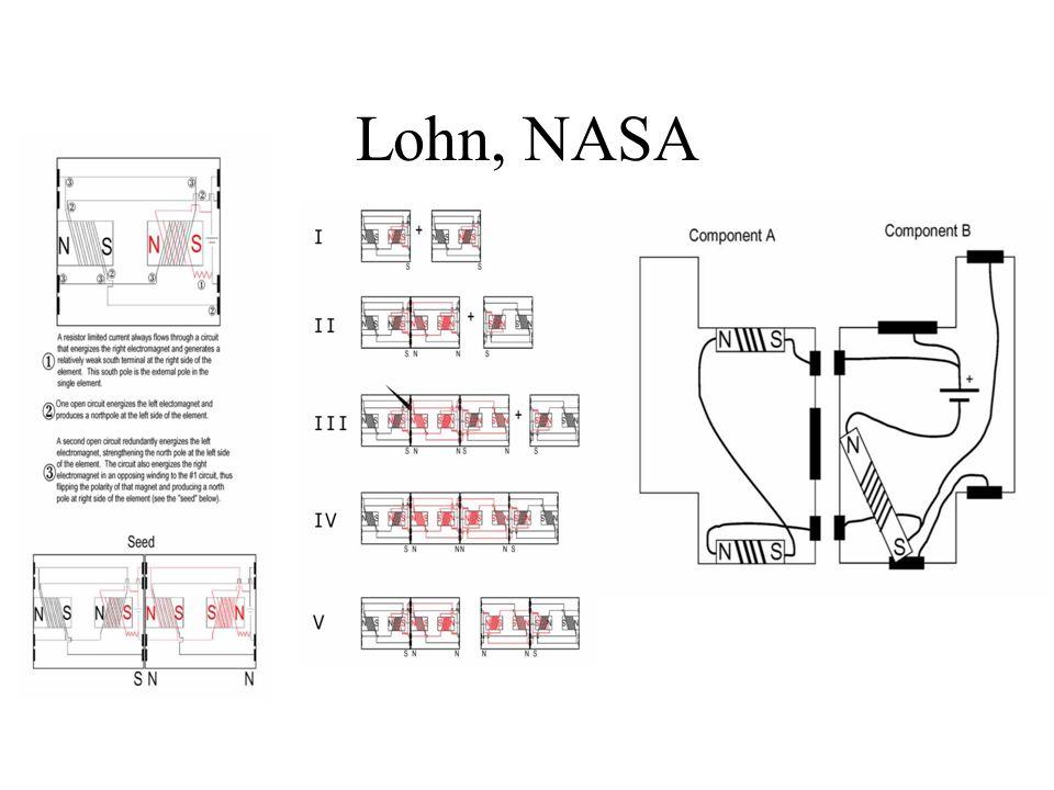 Lohn, NASA