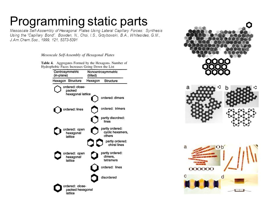 Programming static parts Mesoscale Self-Assembly of Hexagonal Plates Using Lateral Capillary Forces: Synthesis Using the Capillary Bond .