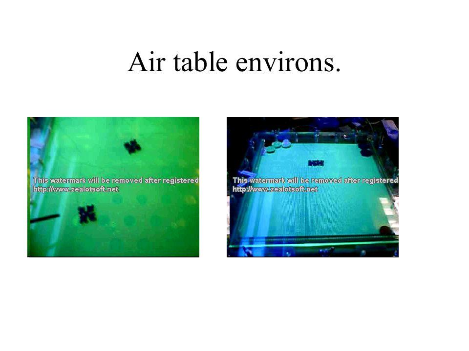 Air table environs.