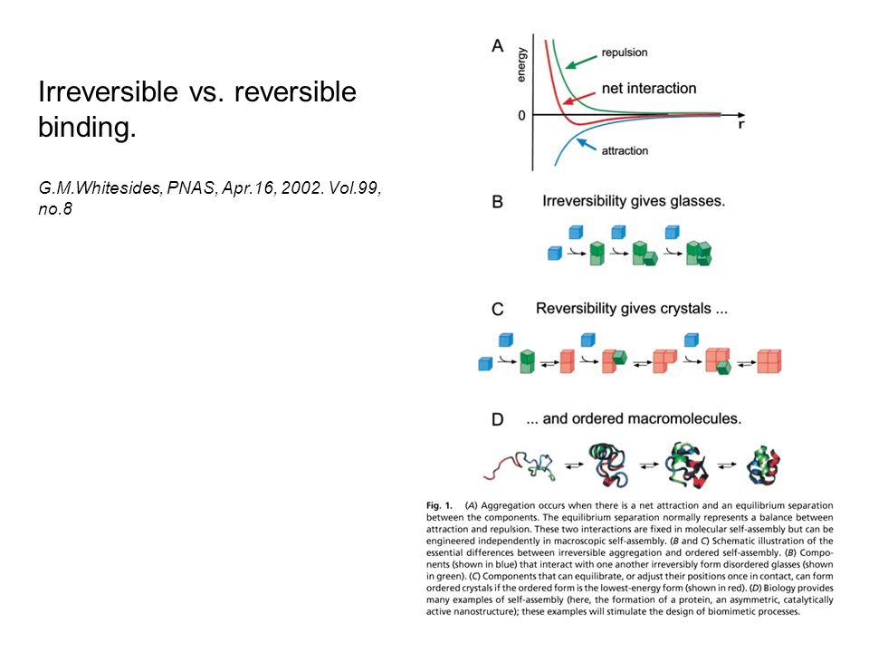Irreversible vs. reversible binding. G.M.Whitesides, PNAS, Apr.16, 2002. Vol.99, no.8
