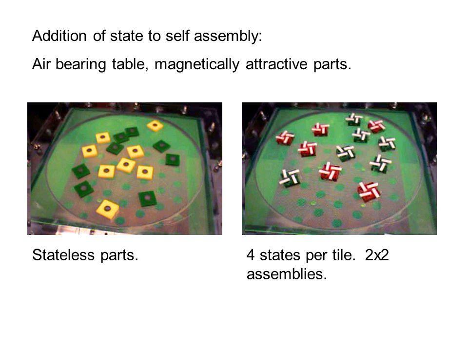 Folding – linear Design of Three Dimensional, Millimeter-Scale Models for Molecular Folding.