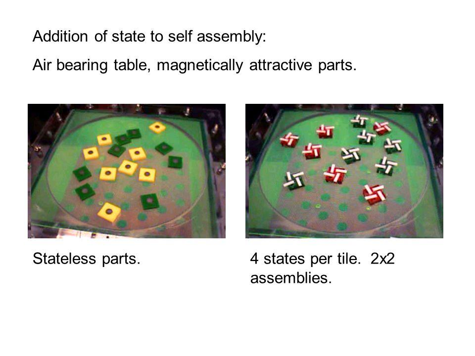 Stateless parts.4 states per tile. 2x2 assemblies.