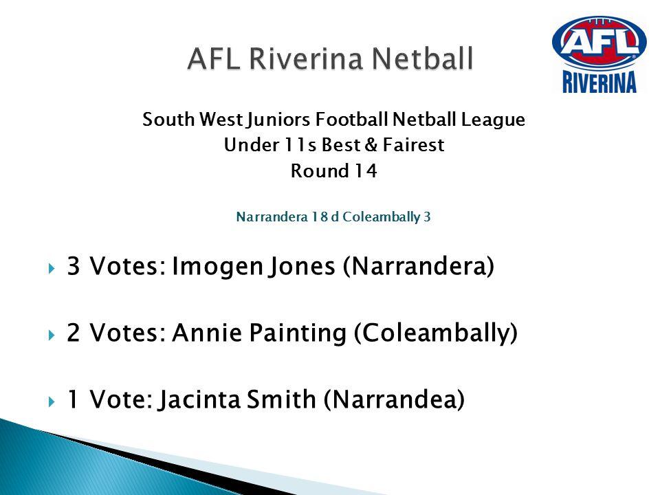South West Juniors Football Netball League Under 11s Best & Fairest Round 14 Narrandera 18 d Coleambally 3  3 Votes: Imogen Jones (Narrandera)  2 Vo