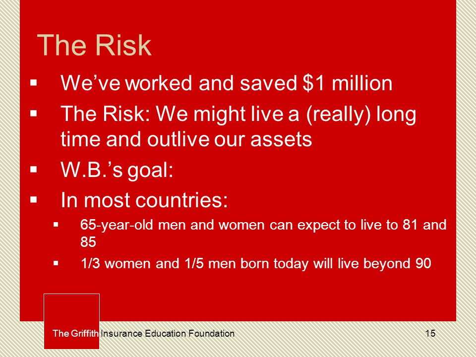 15 The Risk  We've worked and saved $1 million  The Risk: We might live a (really) long time and outlive our assets  W.B.'s goal:  In most countries:  65-year-old men and women can expect to live to 81 and 85  1/3 women and 1/5 men born today will live beyond 90 The Griffith Insurance Education Foundation