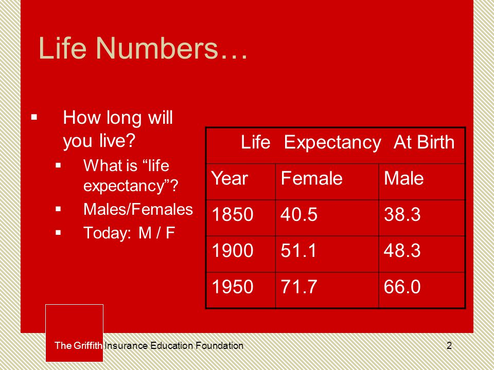2 Life Numbers…  How long will you live.  What is life expectancy .