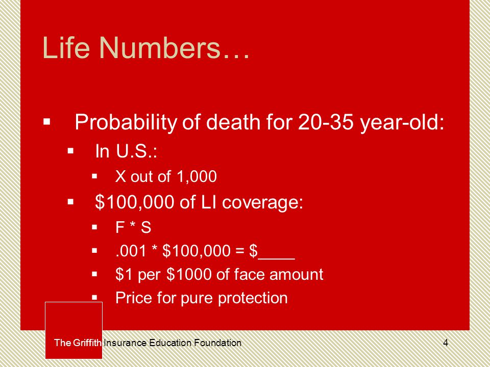 4 Life Numbers…  Probability of death for 20-35 year-old:  In U.S.:  X out of 1,000  $100,000 of LI coverage:  F * S .001 * $100,000 = $____  $1 per $1000 of face amount  Price for pure protection The Griffith Insurance Education Foundation