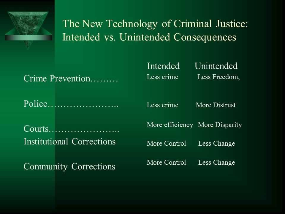 The New Technology of Criminal Justice: Intended vs. Unintended Consequences Crime Prevention……… Police………………….. Courts………………….. Institutional Correct