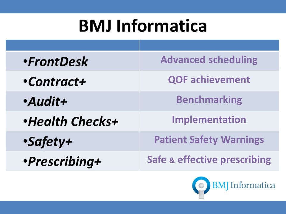FrontDesk Advanced scheduling Contract+ QOF achievement Audit+ Benchmarking Health Checks+ Implementation Safety+ Patient Safety Warnings Prescribing+ Safe & effective prescribing BMJ Informatica