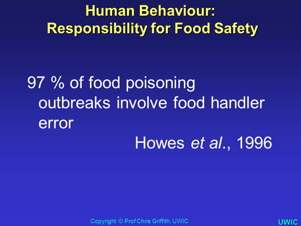 UWIC 97 % of food poisoning outbreaks involve food handler error Howes et al., 1996 Human Behaviour: Responsibility for Food Safety Responsibility for Food Safety Copyright © Prof Chris Griffith, UWIC 2008