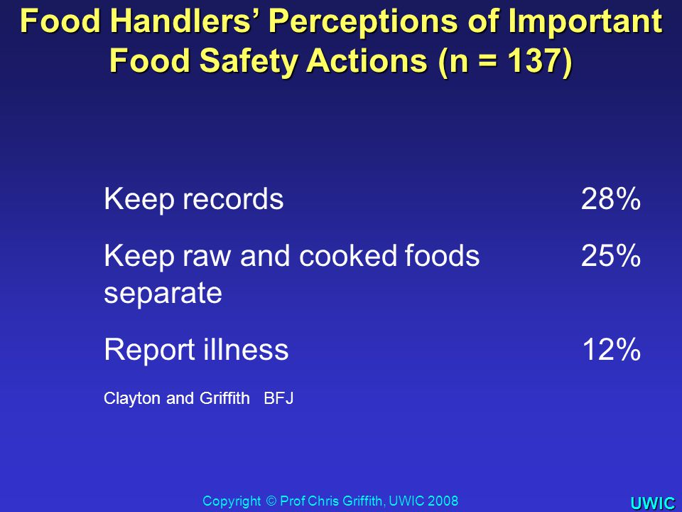 UWIC Food Handlers' Perceptions of Important Food Safety Actions (n = 137) Keep records28% Keep raw and cooked foods 25% separate Report illness12% Clayton and Griffith BFJ Copyright © Prof Chris Griffith, UWIC 2008