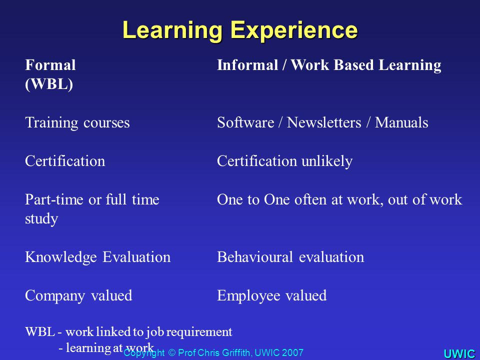 UWIC Learning Experience FormalInformal / Work Based Learning (WBL) Training coursesSoftware / Newsletters / Manuals CertificationCertification unlikely Part-time or full timeOne to One often at work, out of work study Knowledge EvaluationBehavioural evaluation Company valuedEmployee valued WBL - work linked to job requirement - learning at work Copyright © Prof Chris Griffith, UWIC 2007