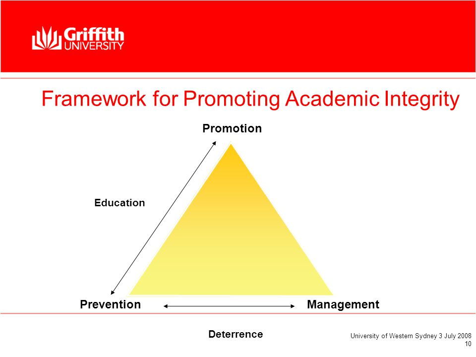 University of Western Sydney 3 July 2008 10 Framework for Promoting Academic Integrity Promotion PreventionManagement Education Deterrence