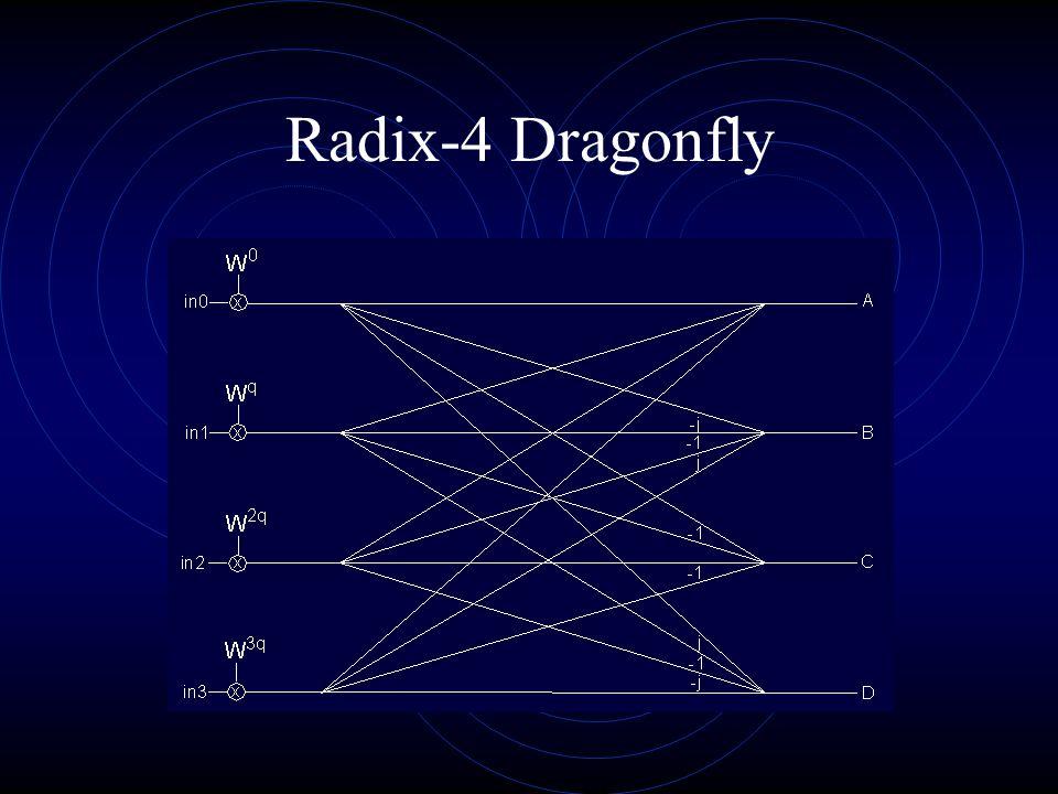 Radix-4 Dragonfly