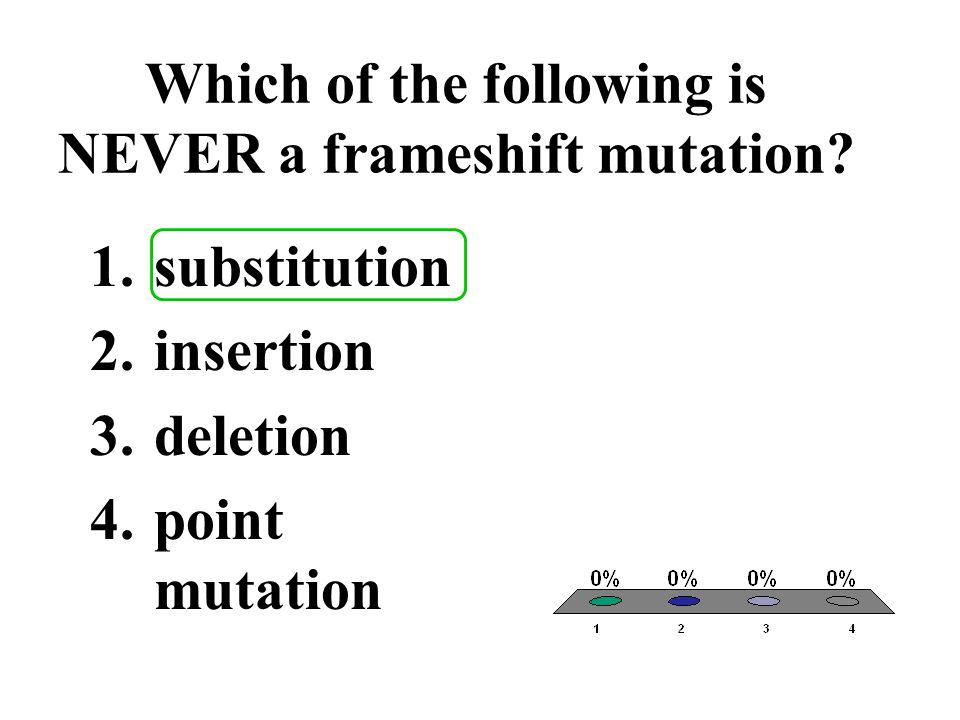 Which of the following is NEVER a frameshift mutation? 1.substitution 2.insertion 3.deletion 4.point mutation