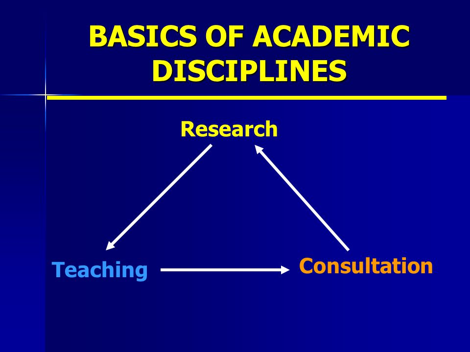 BASICS OF ACADEMIC DISCIPLINES Research Teaching Consultation
