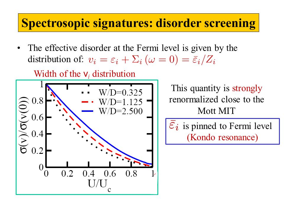 However, the effect is lost even slightly away from the Fermi energy: U=0.96U c ;W=0.375D E=E F E=E F - 0.05D The strong disorder effects reflect the wide fluctuations of Z i Similar to high-T c materials, as seen by STM, tunneling (e.g.