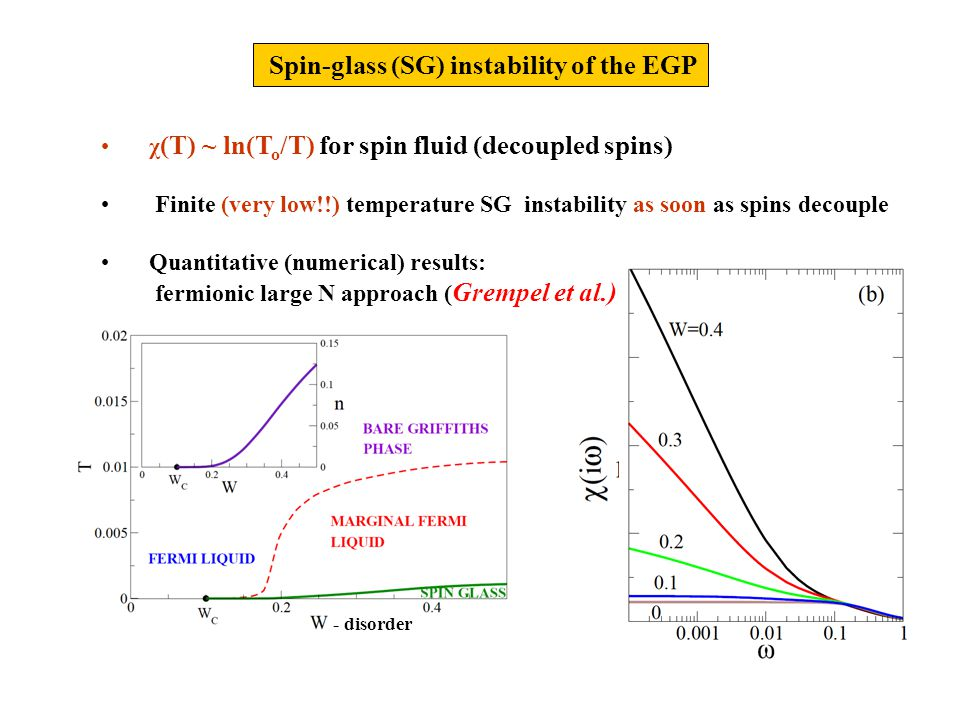 Conclusions: In metals dissipation destroys QGP at lowest T → (quantum) glassy ordering Magnetic (QCP) QGP: → semi-classical dynamics at T > T G Fluctuation–driven first-order QCP of the cluster glass Spin liquid in EGP at T > T G