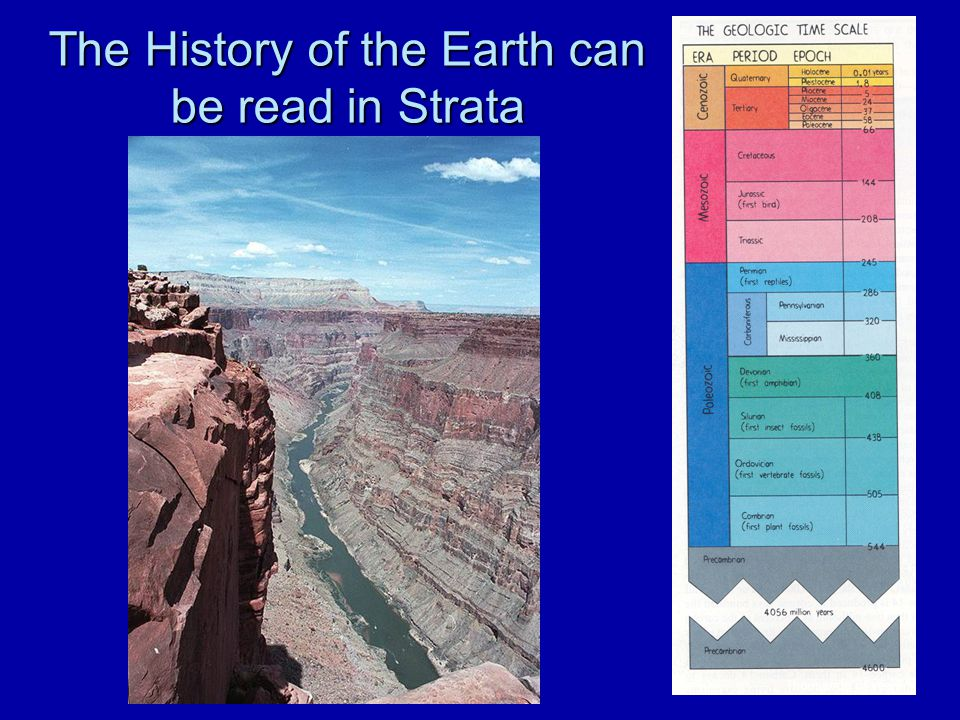 The History of the Earth can be read in Strata Thousands of years