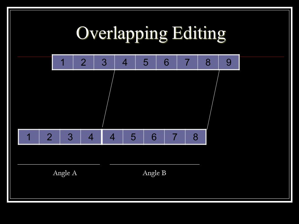 Overlapping Editing 123456789 123445678 Angle AAngle B