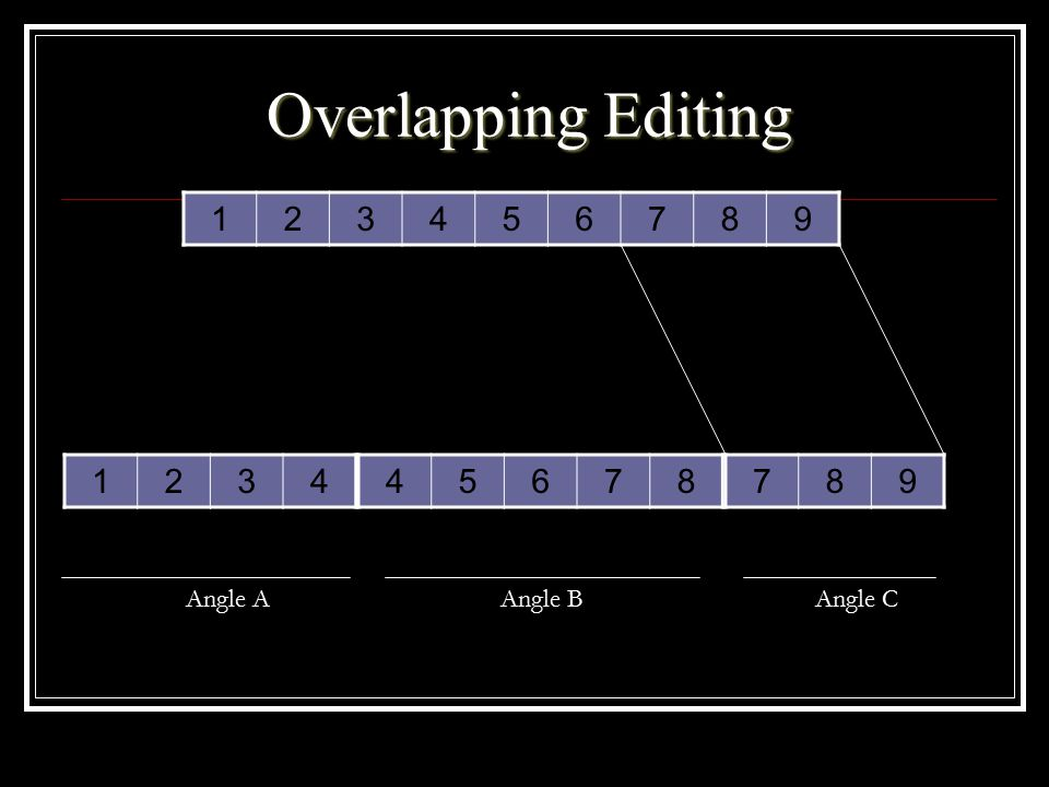 Overlapping Editing 123456789 123445678789 Angle AAngle BAngle C